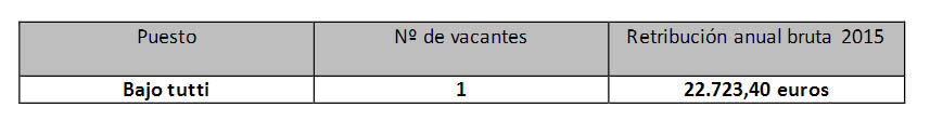 pruebas de acceso  Convocatoria de audiciones para el Coro de la Comunidad de Madrid