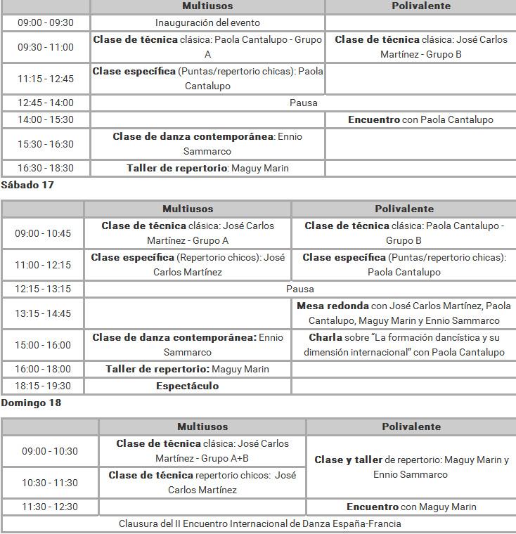 actualidad de centros  II Encuentro Internacional de Danza Francia España
