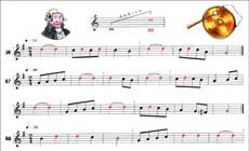 partituras  Método El Arco Iris