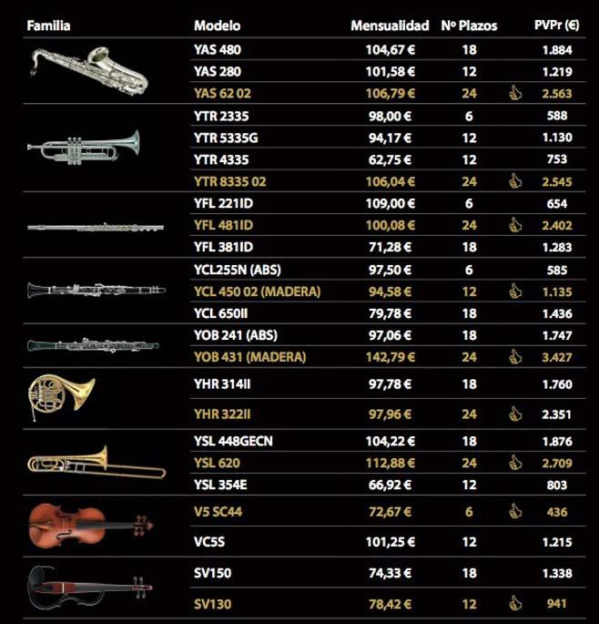 marcas  Financiación de Yamaha para instrumentos