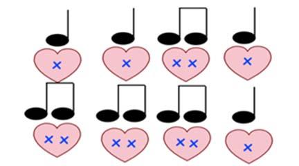 teoria y practica  La música a través del inglés
