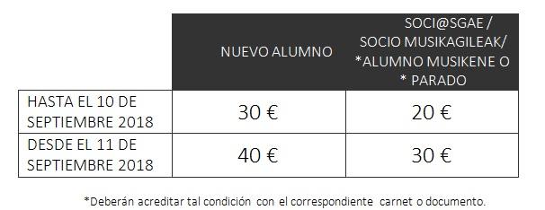 cursos  Curso de composición de música contemporánea con Ramón Lazkano