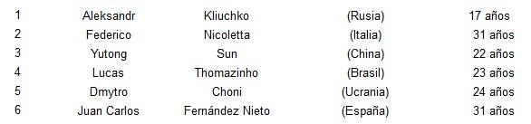 concursos  Pianistas seleccionados para la Final del XIX Concurso Internacional de Piano de Santander Paloma OShea
