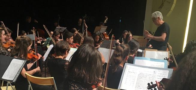 pruebas de acceso  Audiciones para instrumentos de cuerda de la Orquestra KV2211